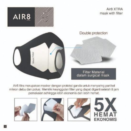 AIR8 Filter Mask - Refill Filter Masker Isi 10pcs