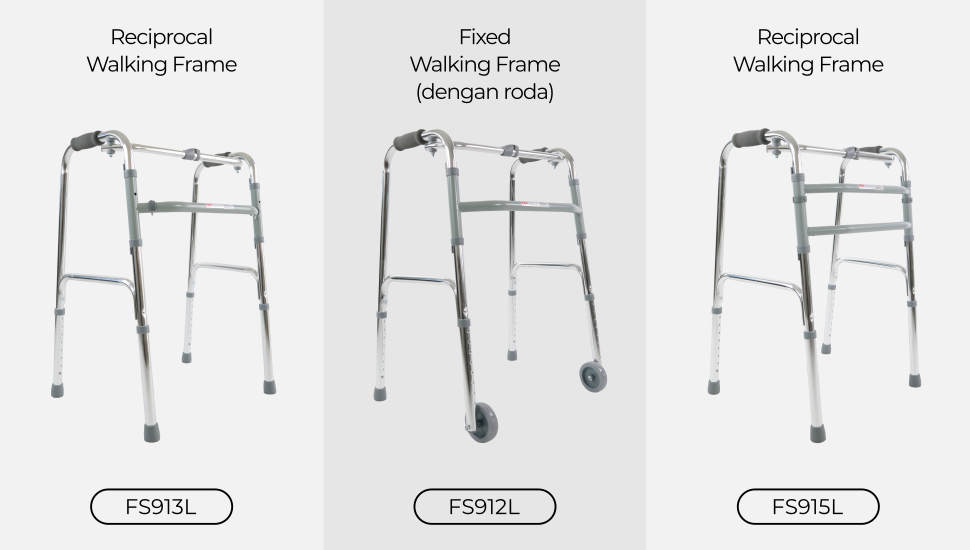 Perbandingan Walker GEA
